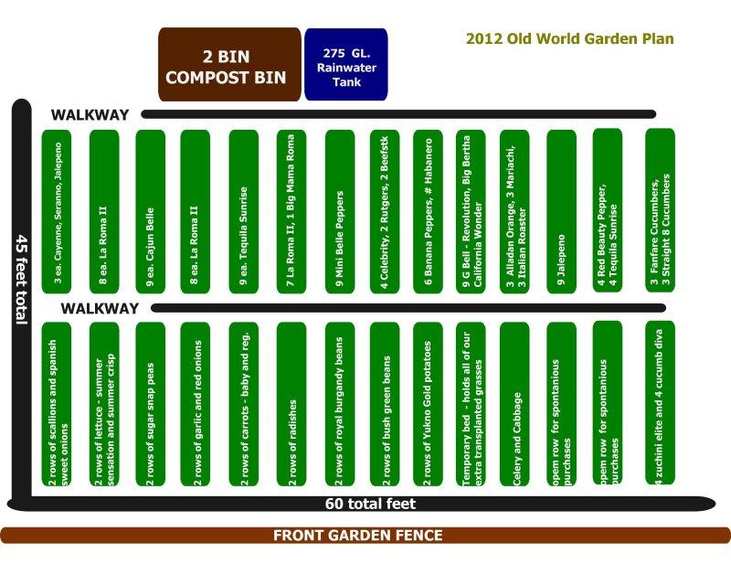 Build Raised Bed Plans Garden DIY PDF wood crafts « tenuous20fds