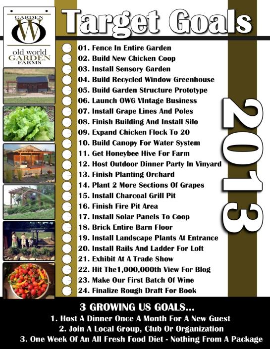 2013 list small